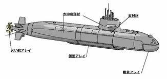 潜水艦の画像 p1_3